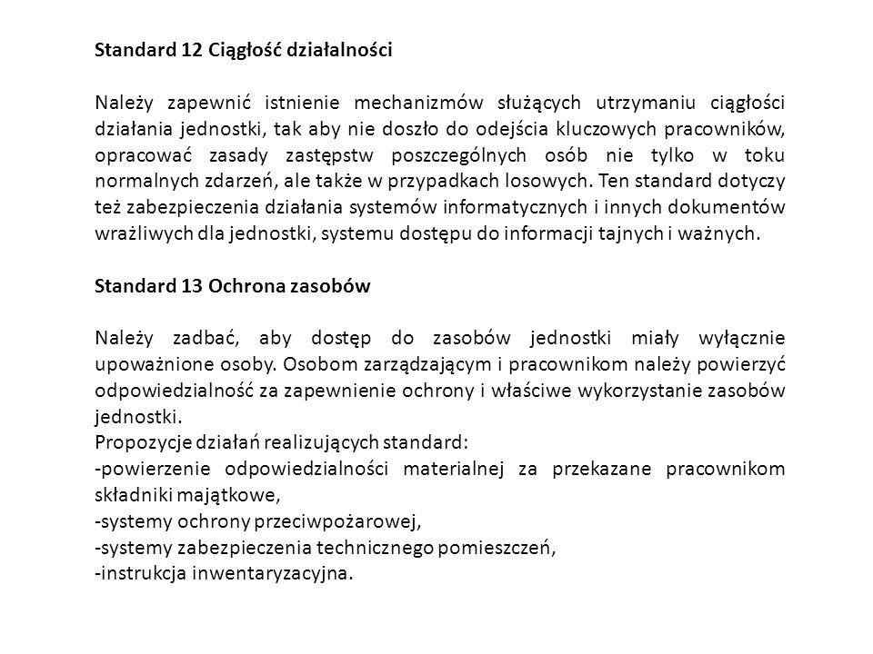 Standard 12 Ciągłość działalności