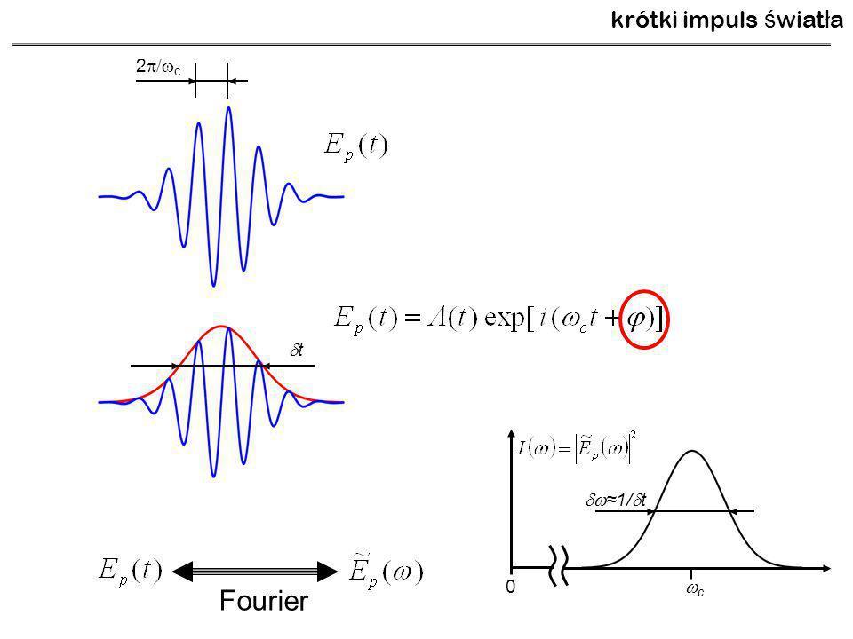 krótki impuls światła 2p/wc dt dw≈1/dt wc Fourier