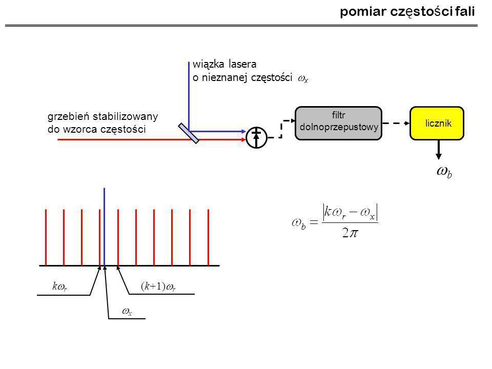 wb pomiar częstości fali wiązka lasera o nieznanej częstości wx