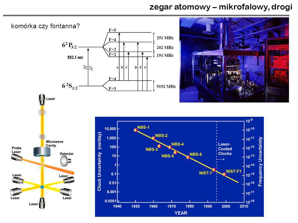 zegar atomowy – mikrofalowy, drogi
