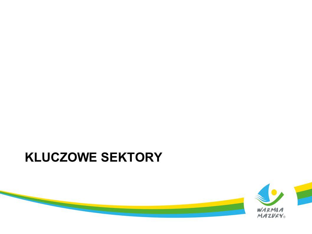 Kluczowe sektory