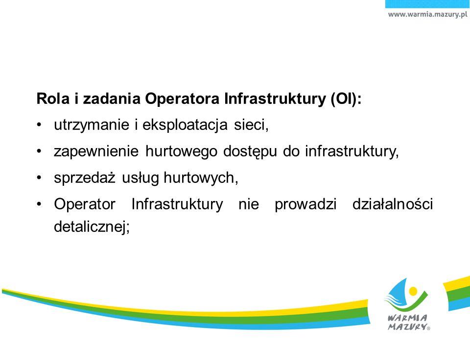 Rola i zadania Operatora Infrastruktury (OI):