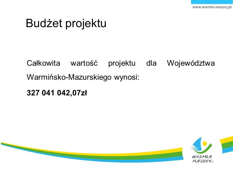6.04.10 Budżet projektu.