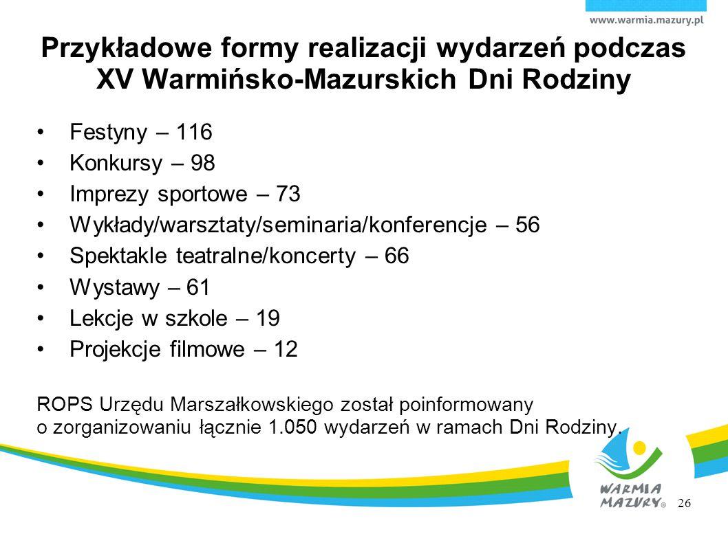 Przykładowe formy realizacji wydarzeń podczas XV Warmińsko-Mazurskich Dni Rodziny