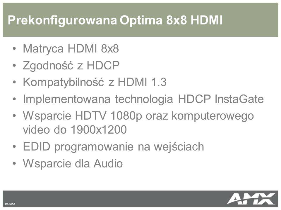 Prekonfigurowana Optima 8x8 HDMI