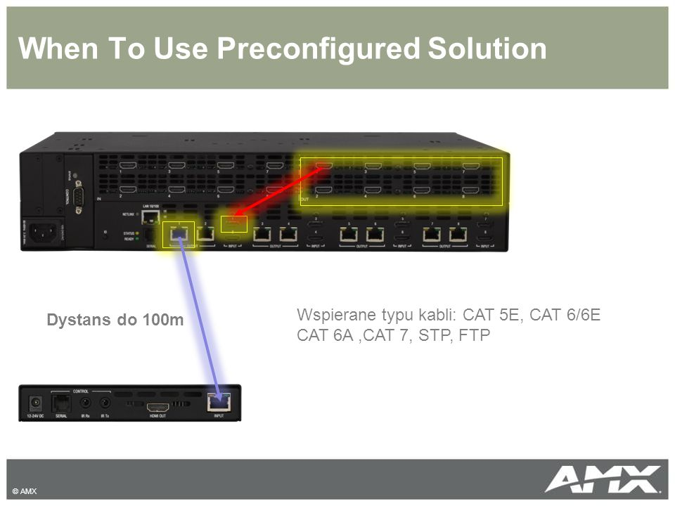 When To Use Preconfigured Solution