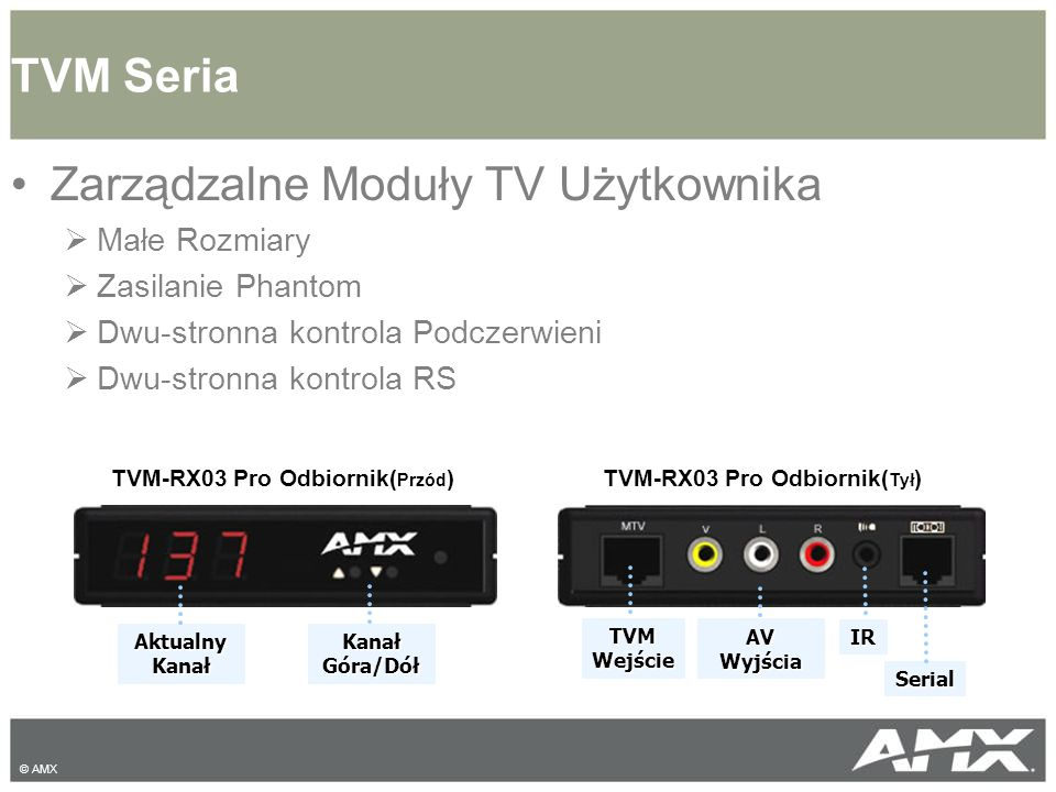 Zarządzalne Moduły TV Użytkownika