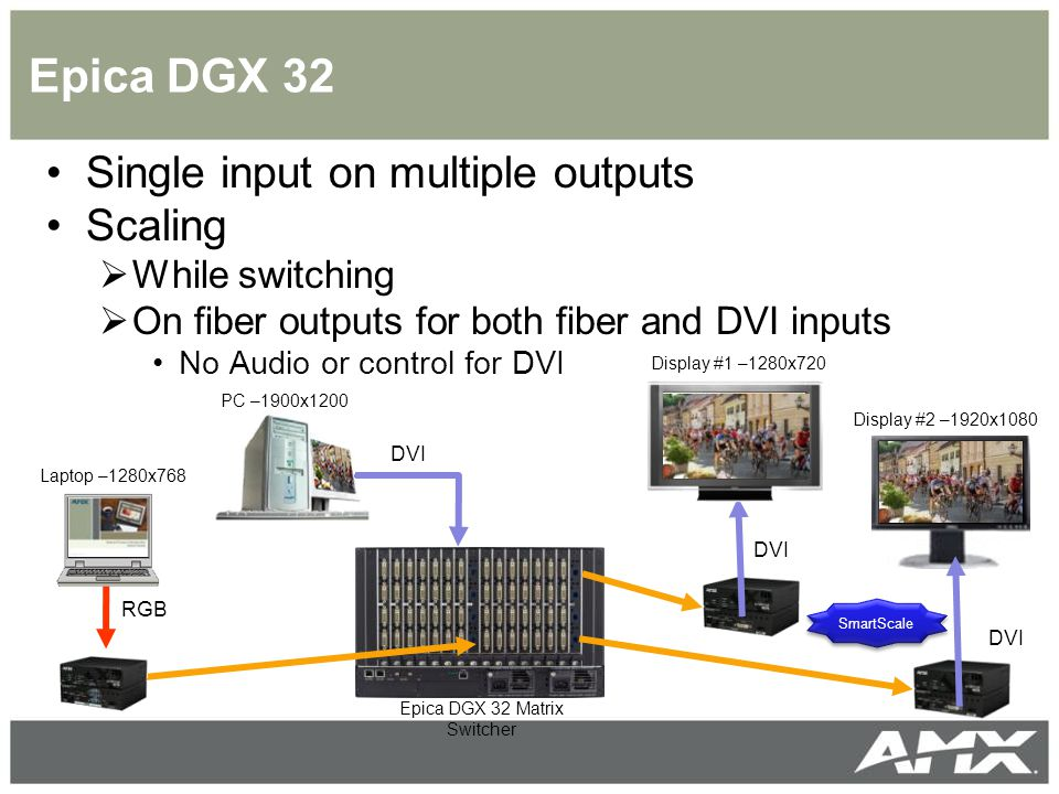 Epica DGX 32 Matrix Switcher