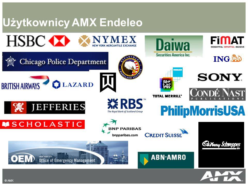 Użytkownicy AMX Endeleo