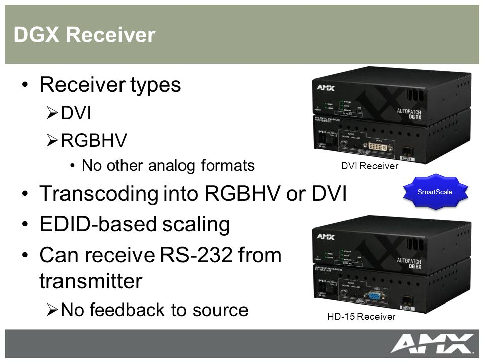 Transcoding into RGBHV or DVI EDID-based scaling