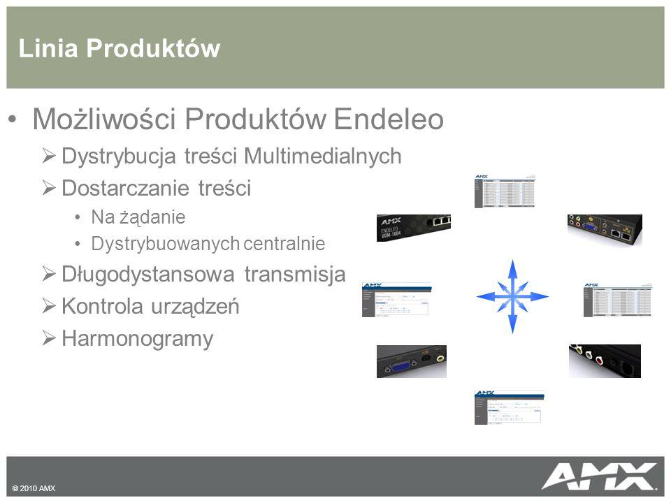 Możliwości Produktów Endeleo