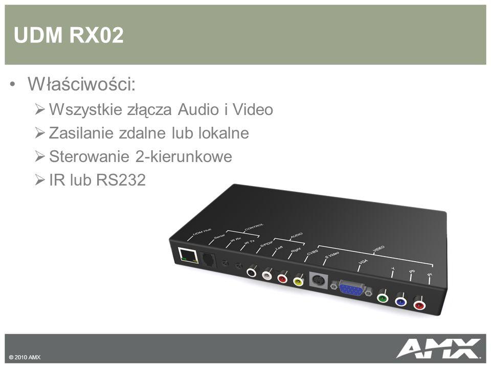 UDM RX02 Właściwości: Wszystkie złącza Audio i Video