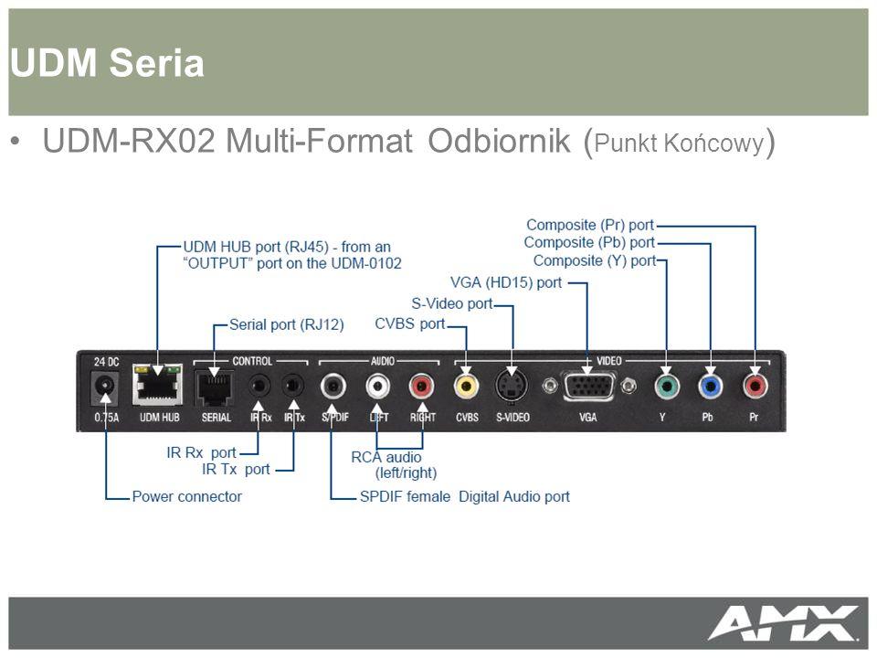 UDM Seria UDM-RX02 Multi-Format Odbiornik (Punkt Końcowy) UDM