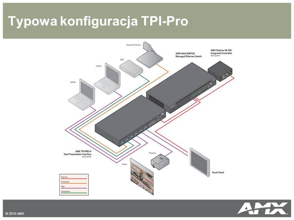 Typowa konfiguracja TPI-Pro