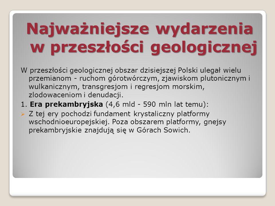 Najważniejsze wydarzenia w przeszłości geologicznej