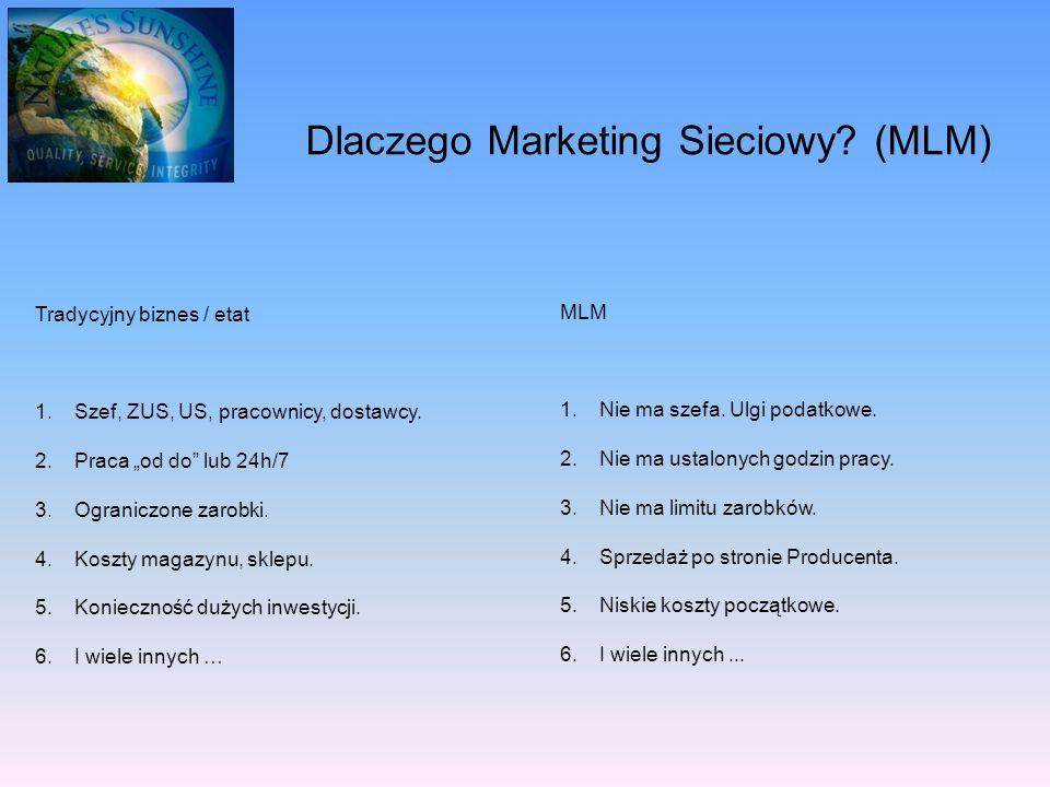 Dlaczego Marketing Sieciowy (MLM)
