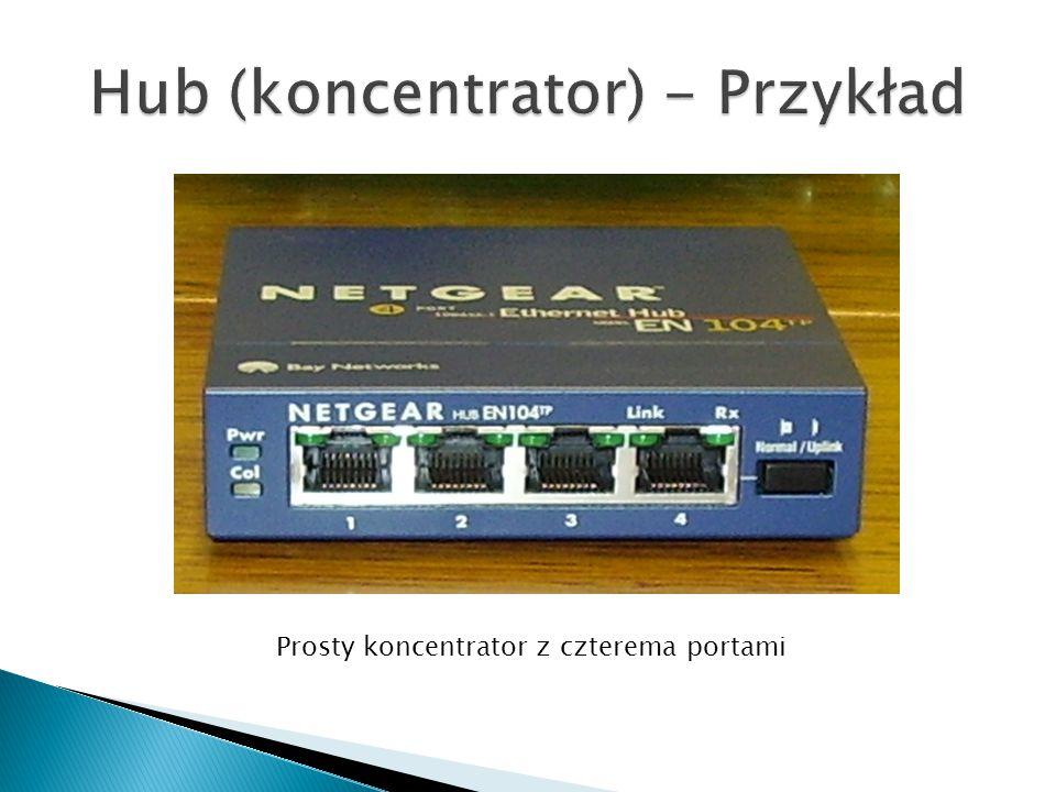 Hub (koncentrator) - Przykład