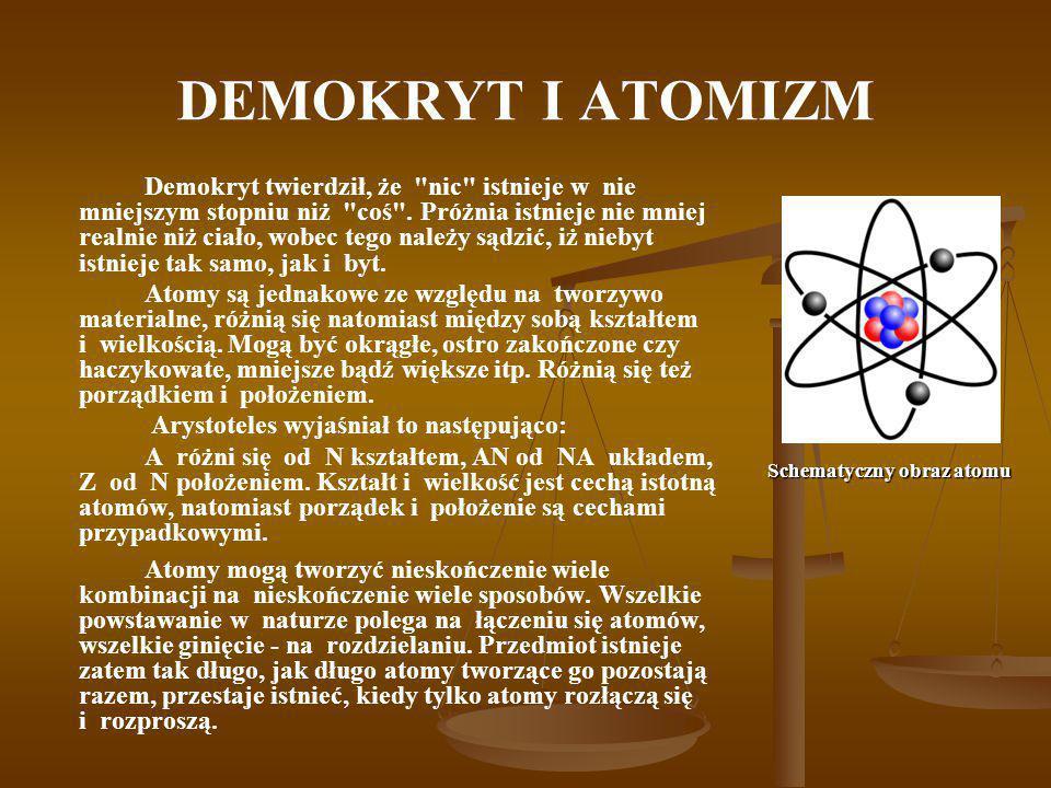 Schematyczny obraz atomu