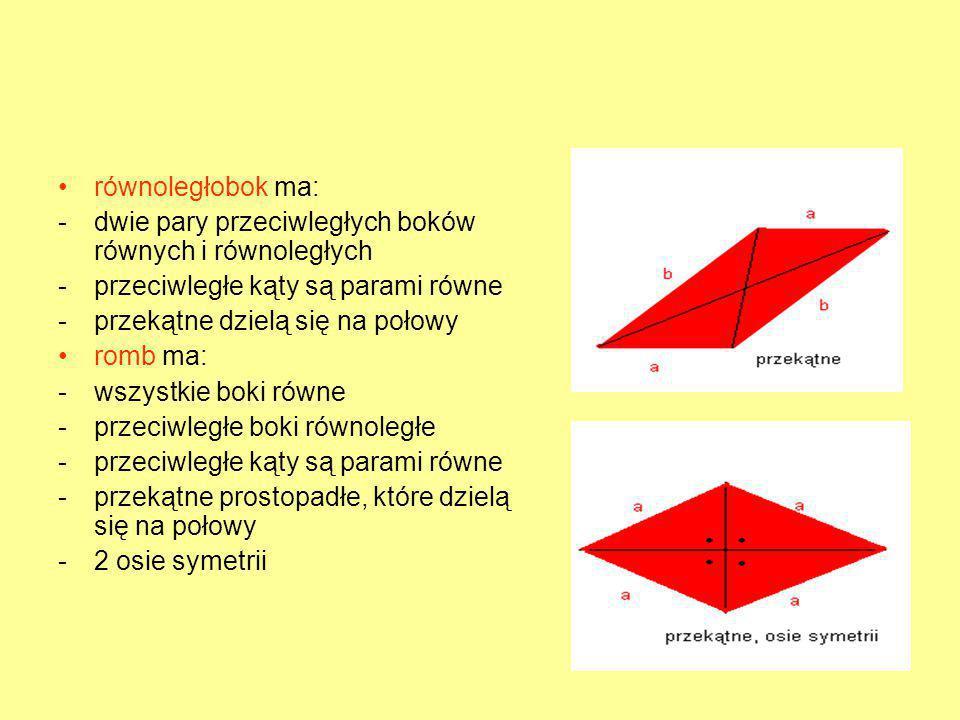 równoległobok ma: dwie pary przeciwległych boków równych i równoległych. przeciwległe kąty są parami równe.