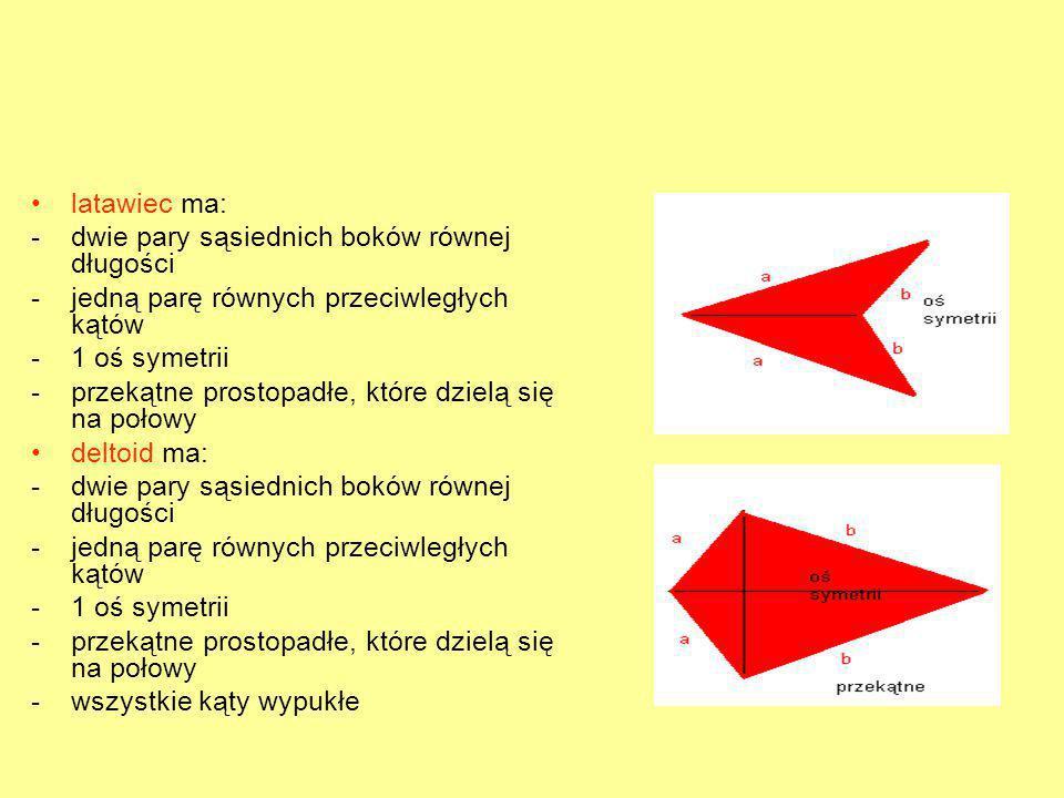 latawiec ma: dwie pary sąsiednich boków równej długości. jedną parę równych przeciwległych kątów. 1 oś symetrii.