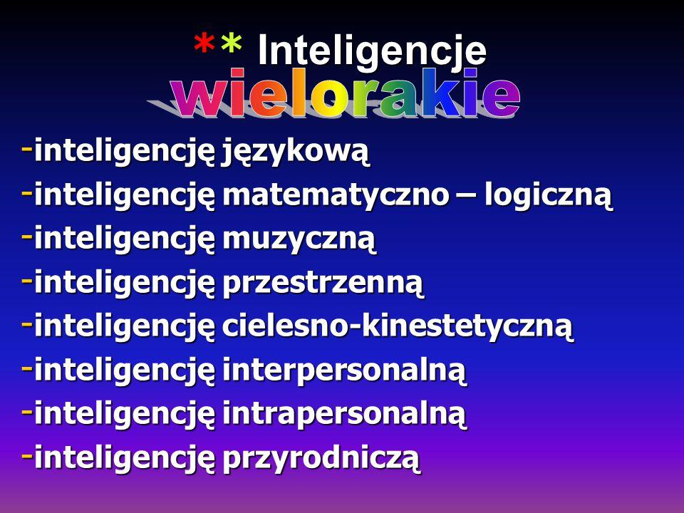 ** Inteligencje wielorakie inteligencję językową