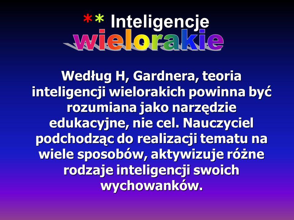 ** Inteligencje wielorakie
