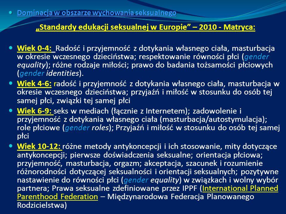 """""""Standardy edukacji seksualnej w Europie – 2010 - Matryca:"""