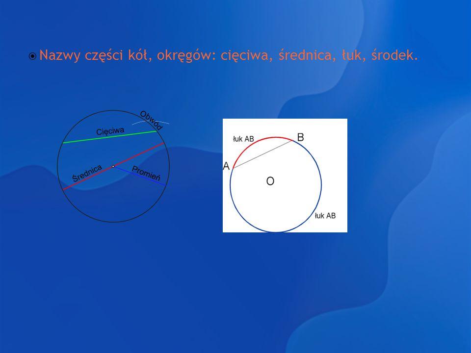 Nazwy części kół, okręgów: cięciwa, średnica, łuk, środek.