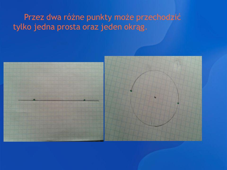 Przez dwa różne punkty może przechodzić tylko jedna prosta oraz jeden okrąg.