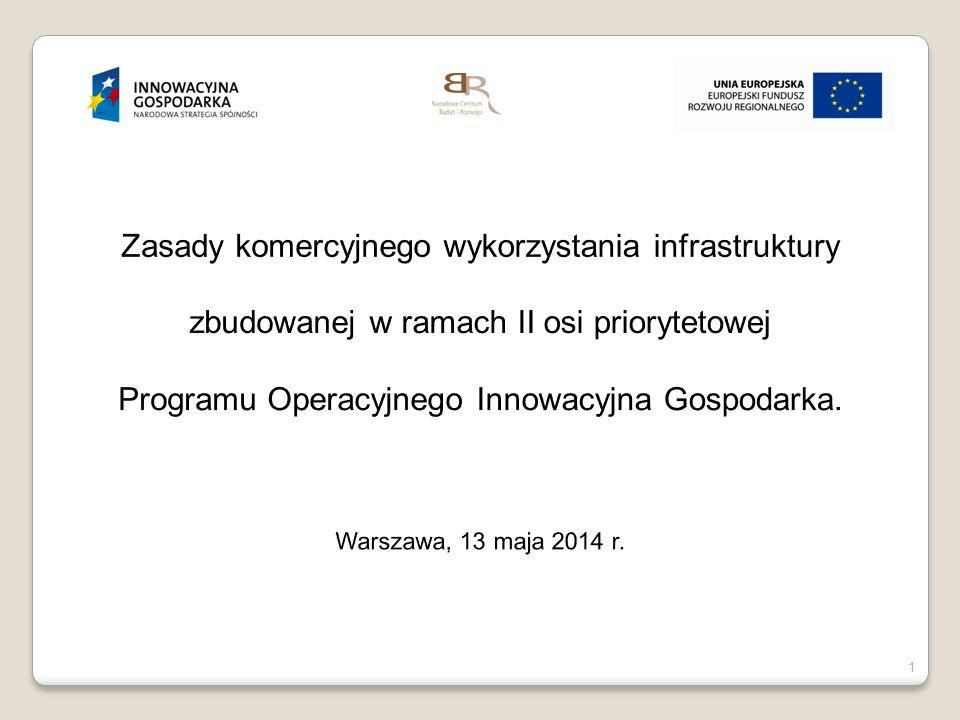 Programu Operacyjnego Innowacyjna Gospodarka.