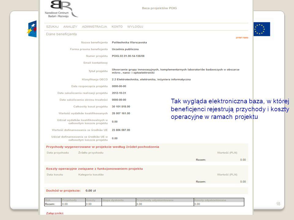 Monitorowanie dochodu w projekcie
