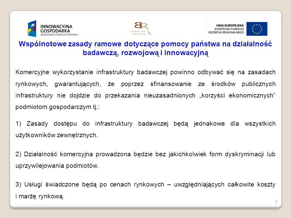 Wspólnotowe zasady ramowe dotyczące pomocy państwa na działalność badawczą, rozwojową i innowacyjną