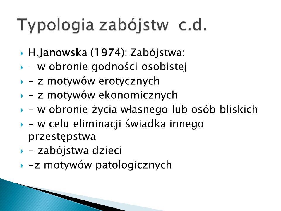 Typologia zabójstw c.d. H.Janowska (1974): Zabójstwa: