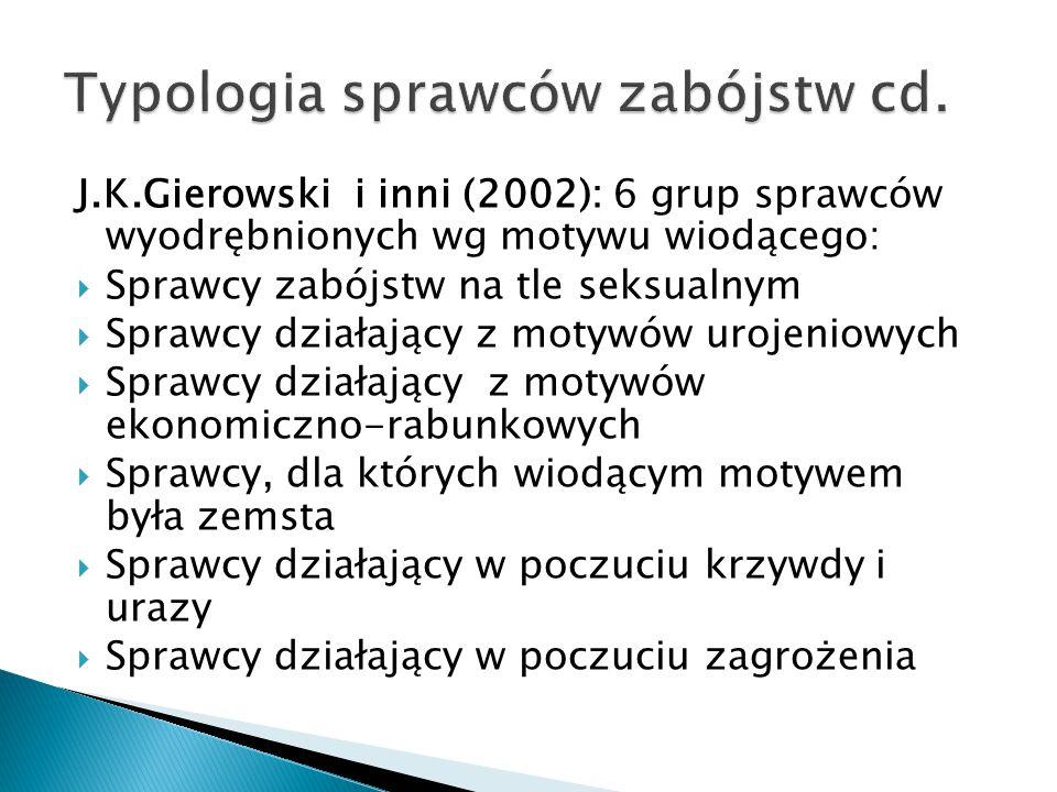 Typologia sprawców zabójstw cd.