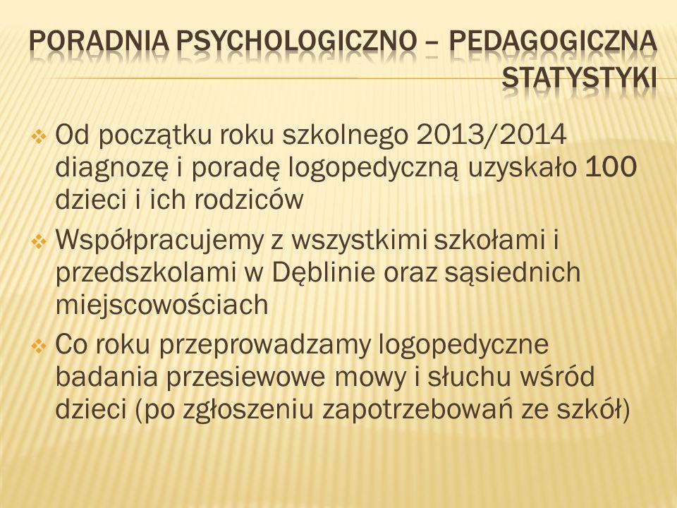 Poradnia psychologiczno – pedagogiczna statystyki