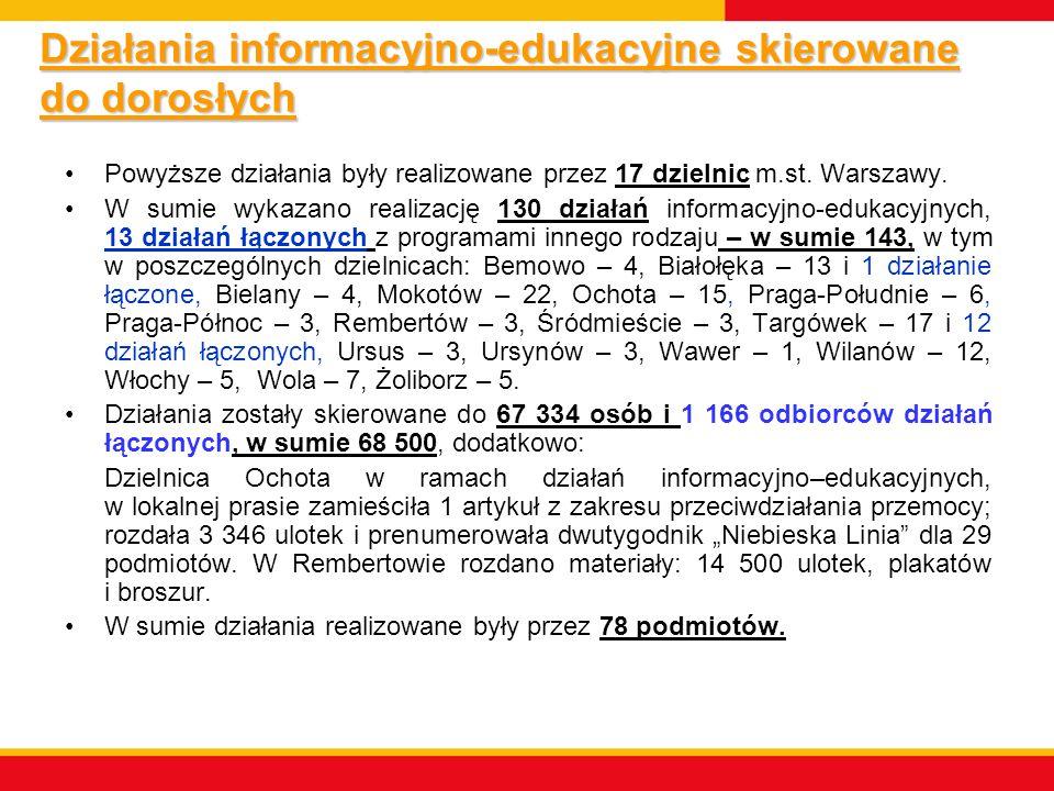 Działania informacyjno-edukacyjne skierowane do dorosłych