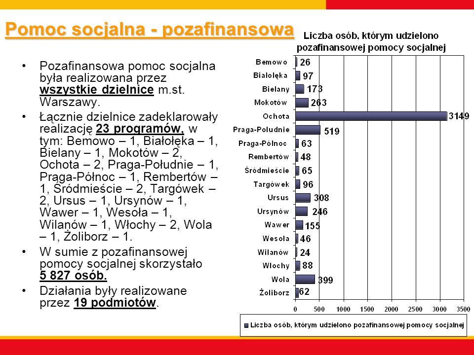 Pomoc socjalna - pozafinansowa