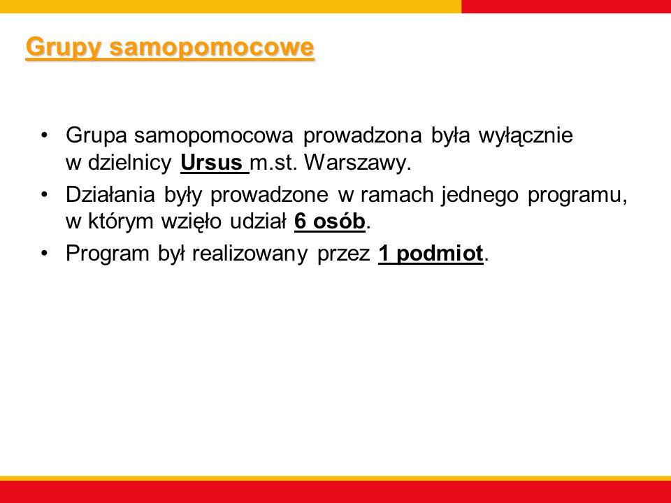 Grupy samopomocowe Grupa samopomocowa prowadzona była wyłącznie w dzielnicy Ursus m.st. Warszawy.