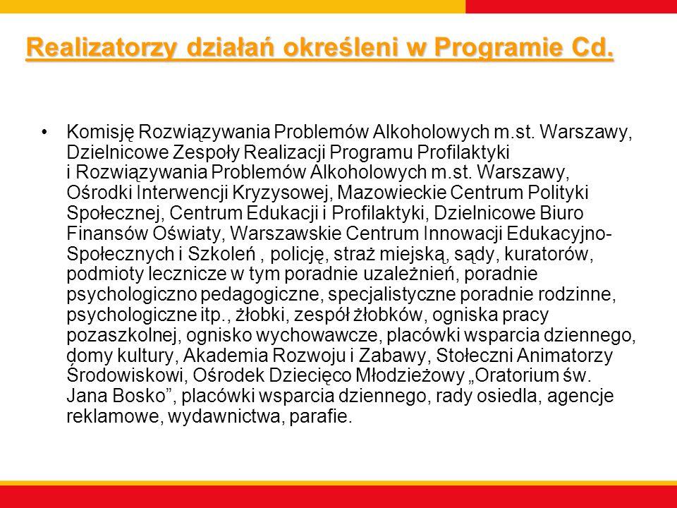 Realizatorzy działań określeni w Programie Cd.