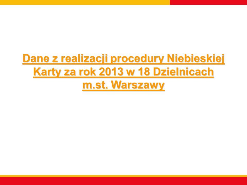 Dane z realizacji procedury Niebieskiej Karty za rok 2013 w 18 Dzielnicach m.st. Warszawy