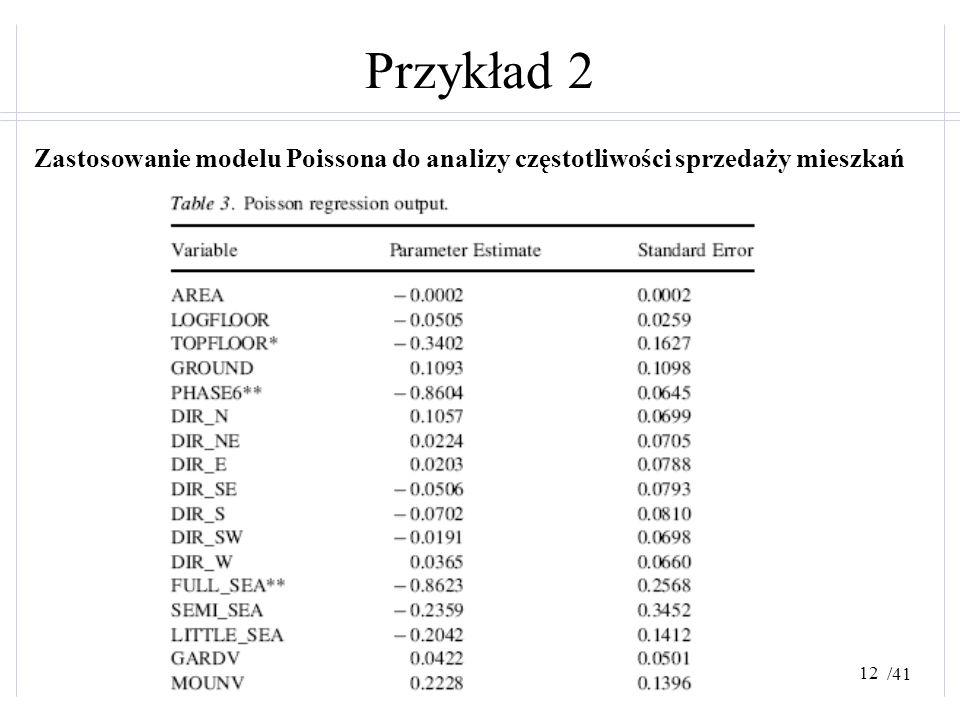 Przykład 2 Zastosowanie modelu Poissona do analizy częstotliwości sprzedaży mieszkań