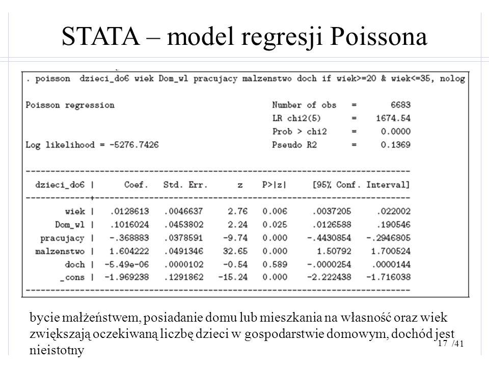 STATA – model regresji Poissona