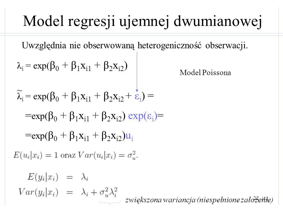 Model regresji ujemnej dwumianowej
