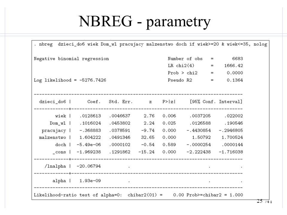 NBREG - parametry