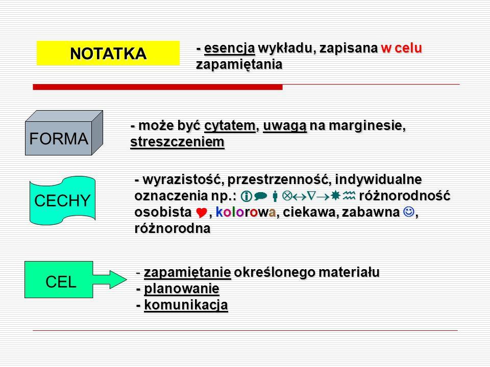 NOTATKA FORMA CECHY CEL