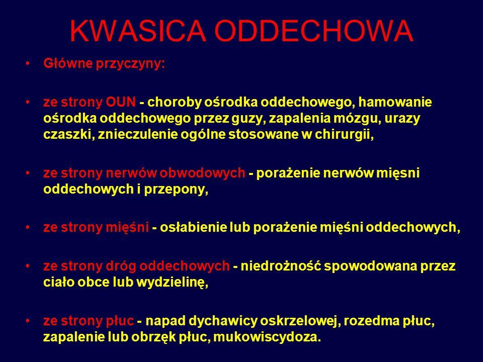 KWASICA ODDECHOWA Główne przyczyny:
