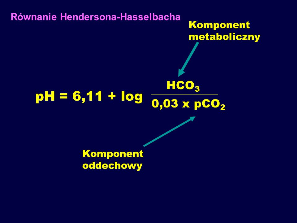 pH = 6,11 + log HCO3 0,03 x pCO2 Równanie Hendersona-Hasselbacha