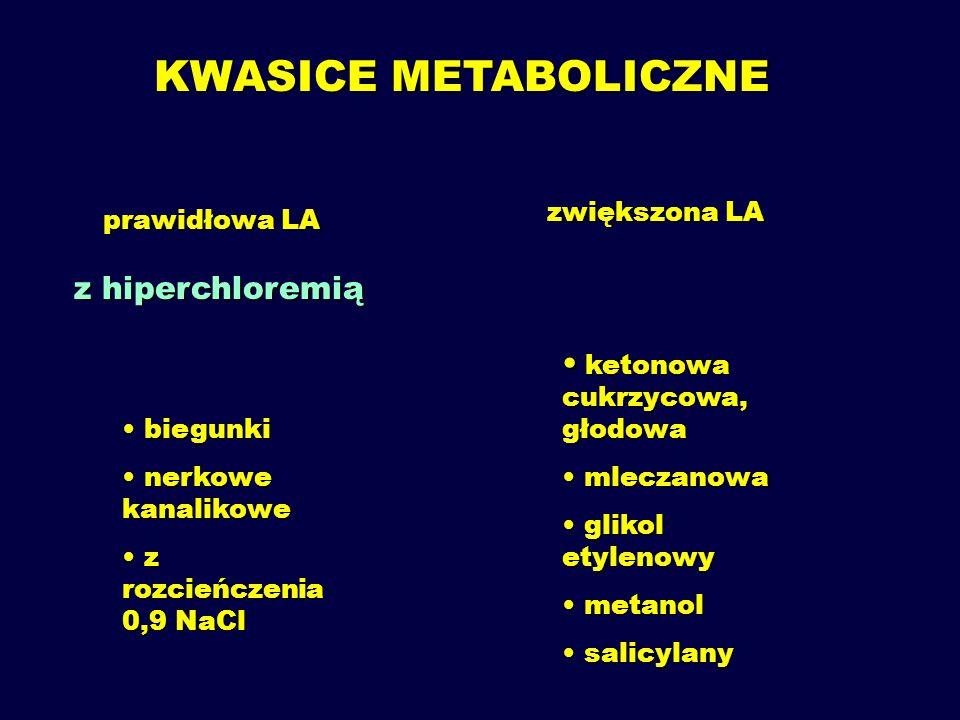 KWASICE METABOLICZNE z hiperchloremią ketonowa cukrzycowa, głodowa
