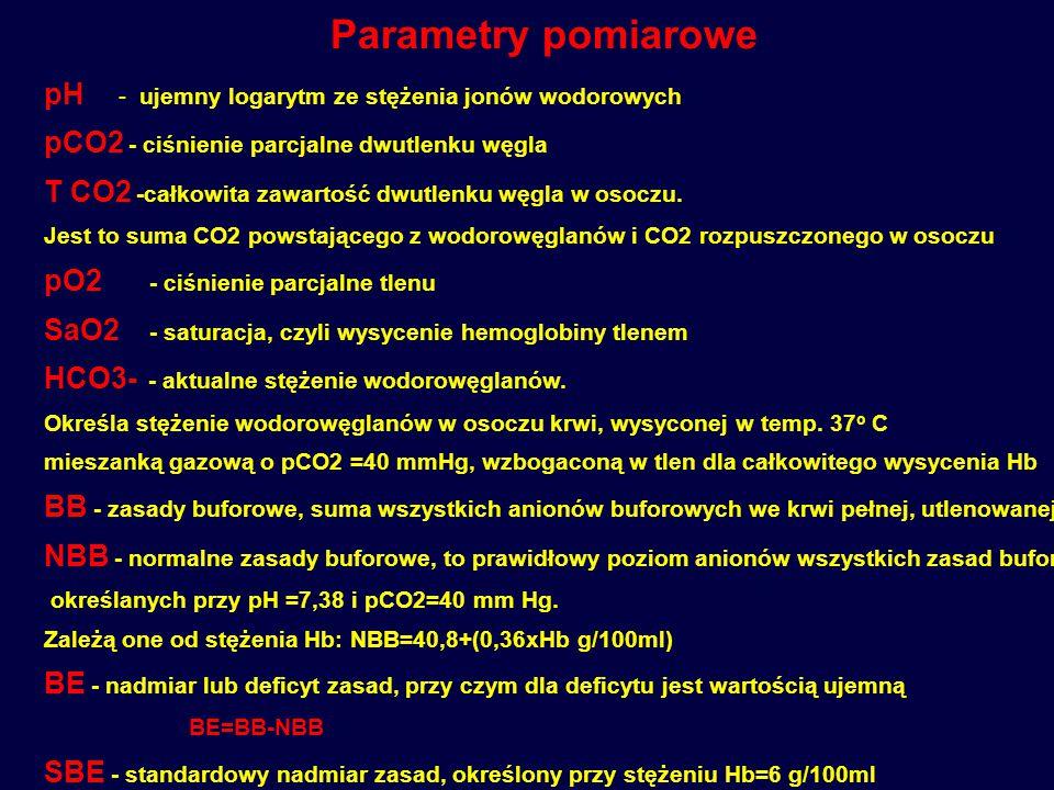 Parametry pomiarowe pH - ujemny logarytm ze stężenia jonów wodorowych