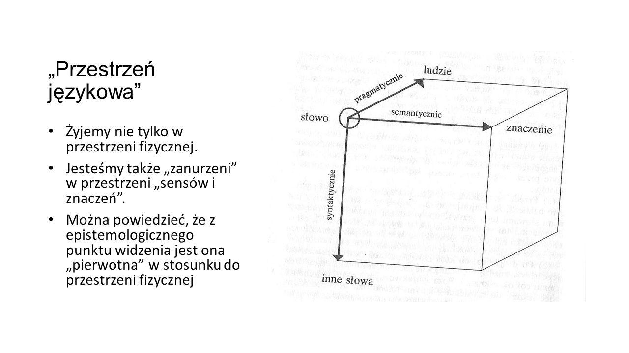 """""""Przestrzeń językowa"""